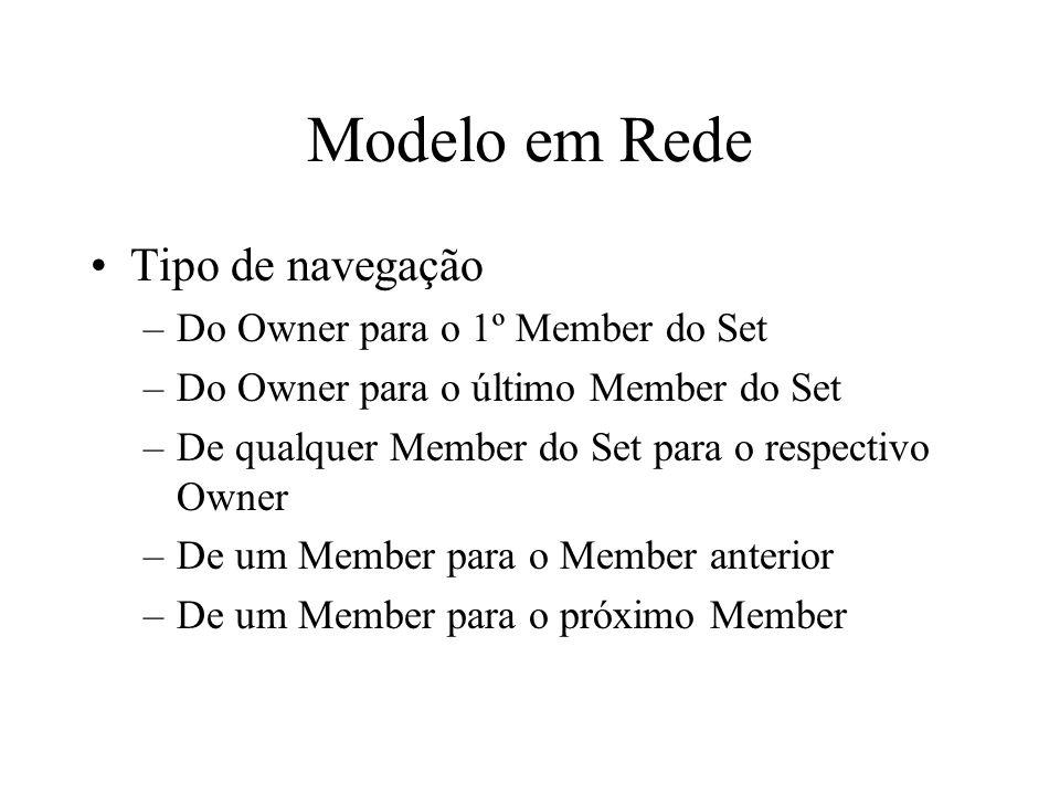 Tipo de navegação –Do Owner para o 1º Member do Set –Do Owner para o último Member do Set –De qualquer Member do Set para o respectivo Owner –De um Me