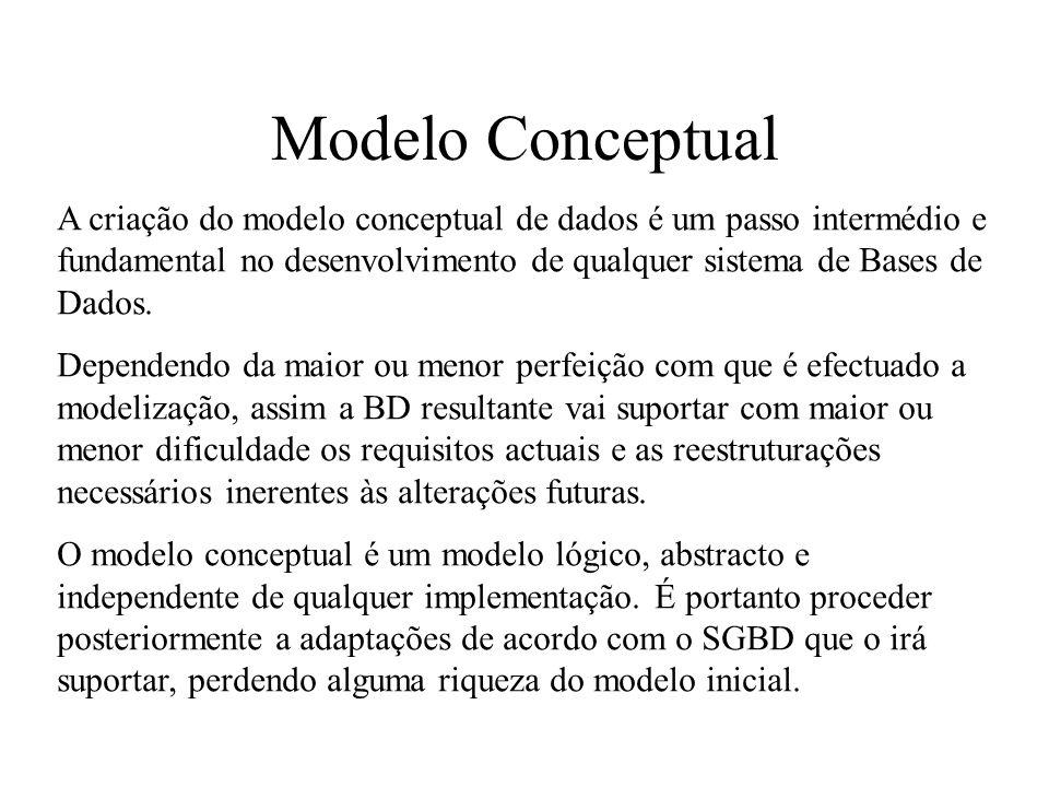 Modelo Conceptual A criação do modelo conceptual de dados é um passo intermédio e fundamental no desenvolvimento de qualquer sistema de Bases de Dados