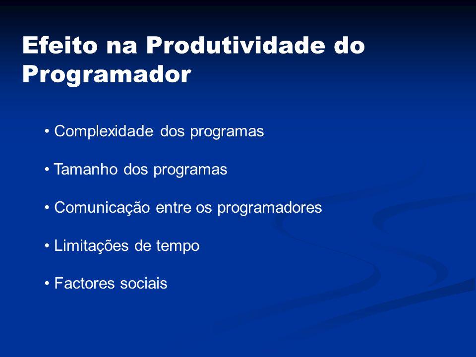 Efeito na Produtividade do Programador Complexidade dos programas Tamanho dos programas Comunicação entre os programadores Limitações de tempo Factore