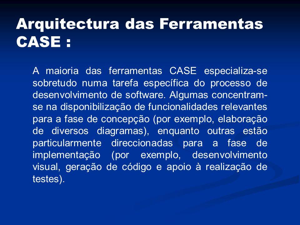 Arquitectura das Ferramentas CASE : A maioria das ferramentas CASE especializa-se sobretudo numa tarefa específica do processo de desenvolvimento de s