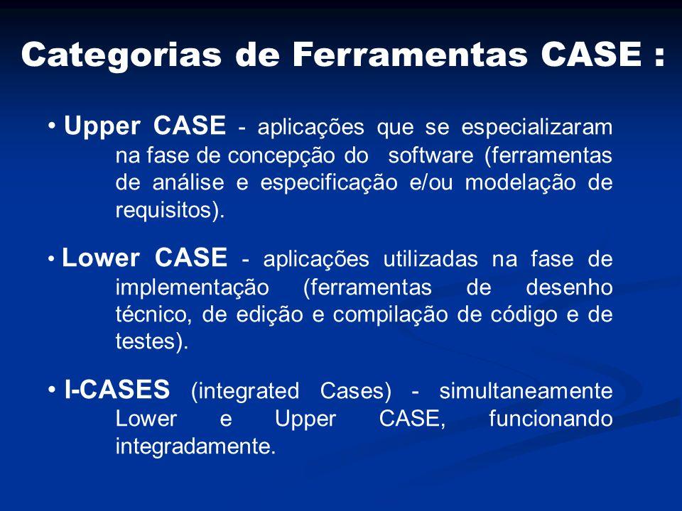 Upper CASE - aplicações que se especializaram na fase de concepção do software (ferramentas de análise e especificação e/ou modelação de requisitos).