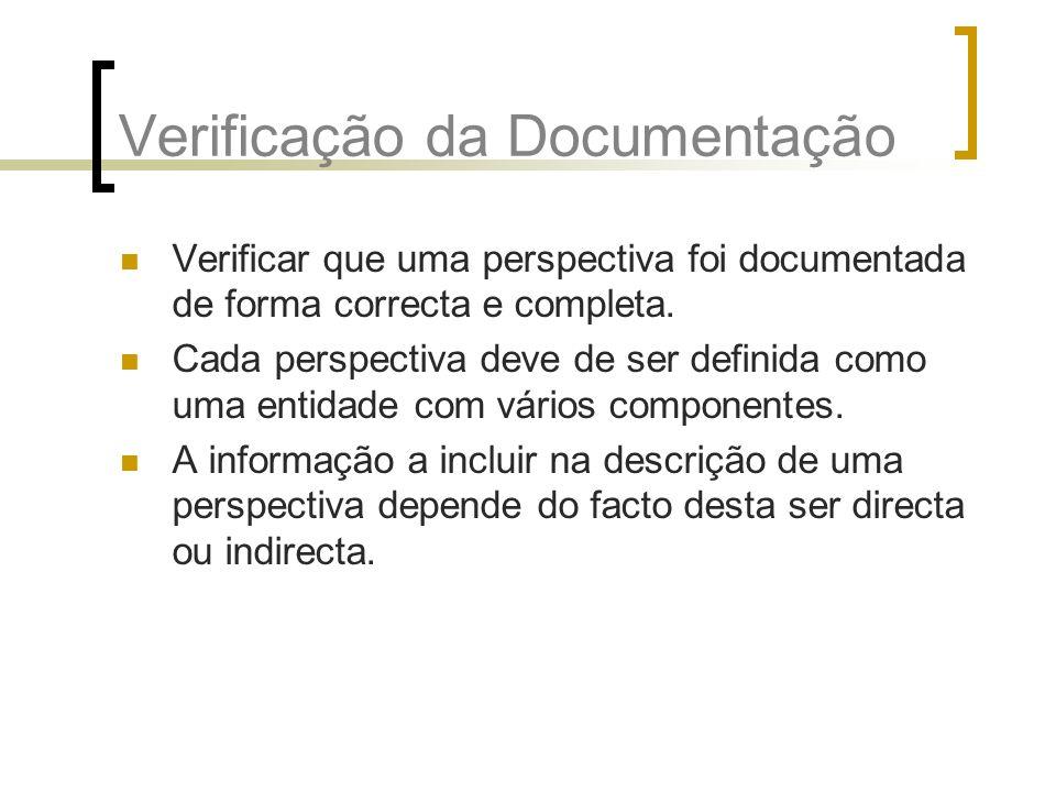 Verificação da Documentação Verificar que uma perspectiva foi documentada de forma correcta e completa. Cada perspectiva deve de ser definida como uma