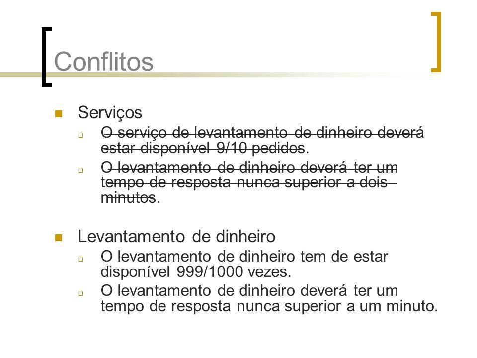 Conflitos Serviços O serviço de levantamento de dinheiro deverá estar disponível 9/10 pedidos. O levantamento de dinheiro deverá ter um tempo de respo