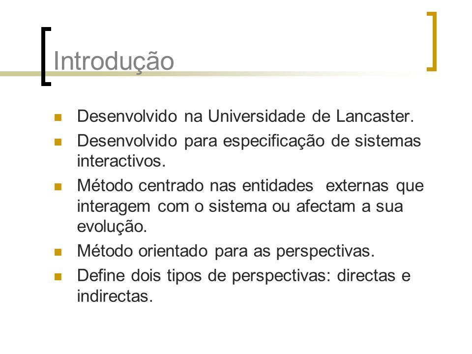 Introdução Desenvolvido na Universidade de Lancaster. Desenvolvido para especificação de sistemas interactivos. Método centrado nas entidades externas