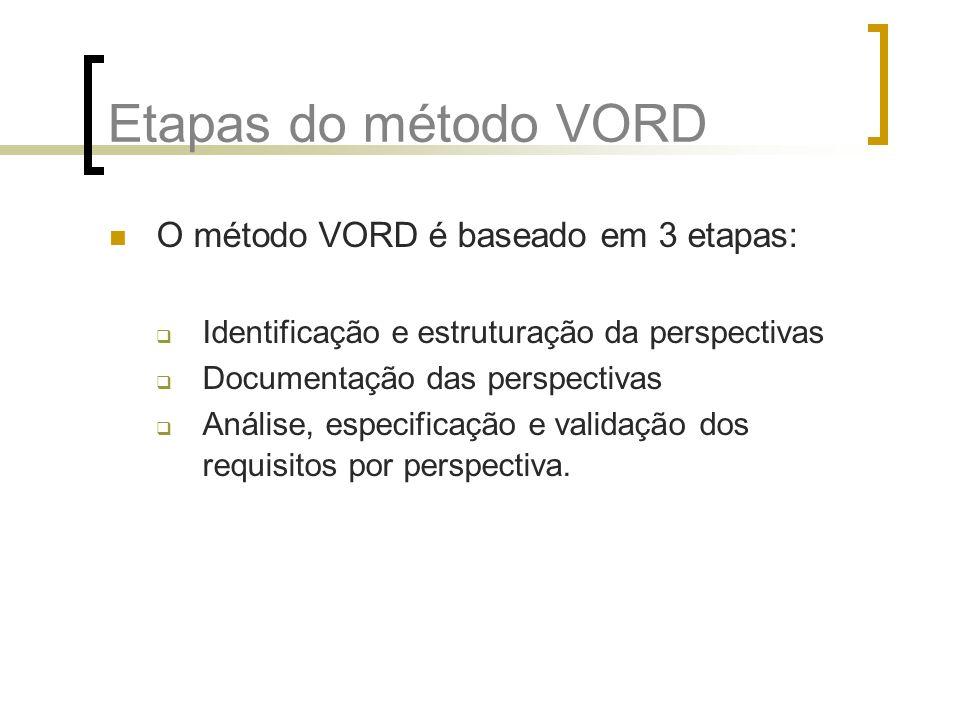 Etapas do método VORD O método VORD é baseado em 3 etapas: Identificação e estruturação da perspectivas Documentação das perspectivas Análise, especif