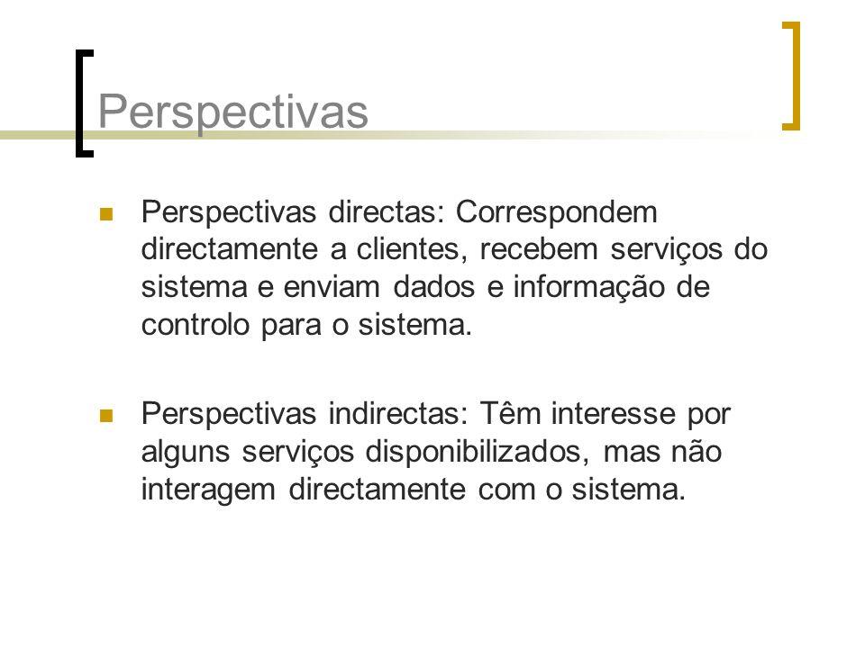 Perspectivas Perspectivas directas: Correspondem directamente a clientes, recebem serviços do sistema e enviam dados e informação de controlo para o s