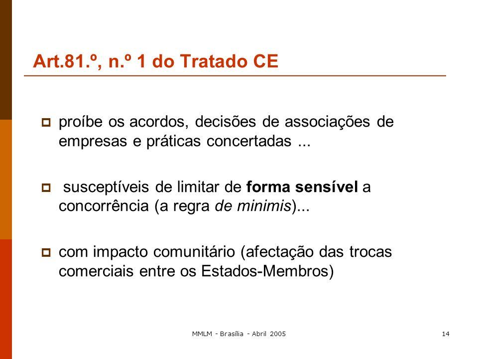 MMLM - Brasília - Abril 200513 a) Fixar, de forma directa ou indirecta, os preços de compra ou de venda ou quaisquer outras condições de transacção; b