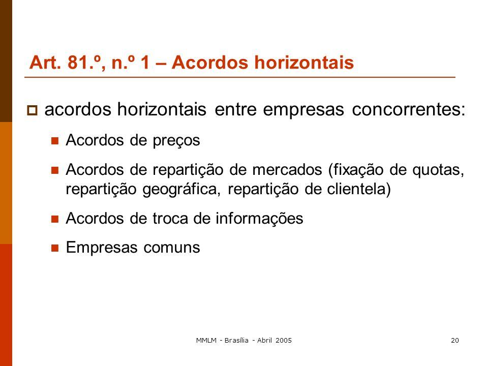 MMLM - Brasília - Abril 200519 A delimitação do mercado relevante Objectivo Definição O mercado relevante do ponto de vista do produto O mercado relev