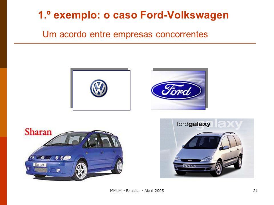 MMLM - Brasília - Abril 200520 Art. 81.º, n.º 1 – Acordos horizontais acordos horizontais entre empresas concorrentes: Acordos de preços Acordos de re