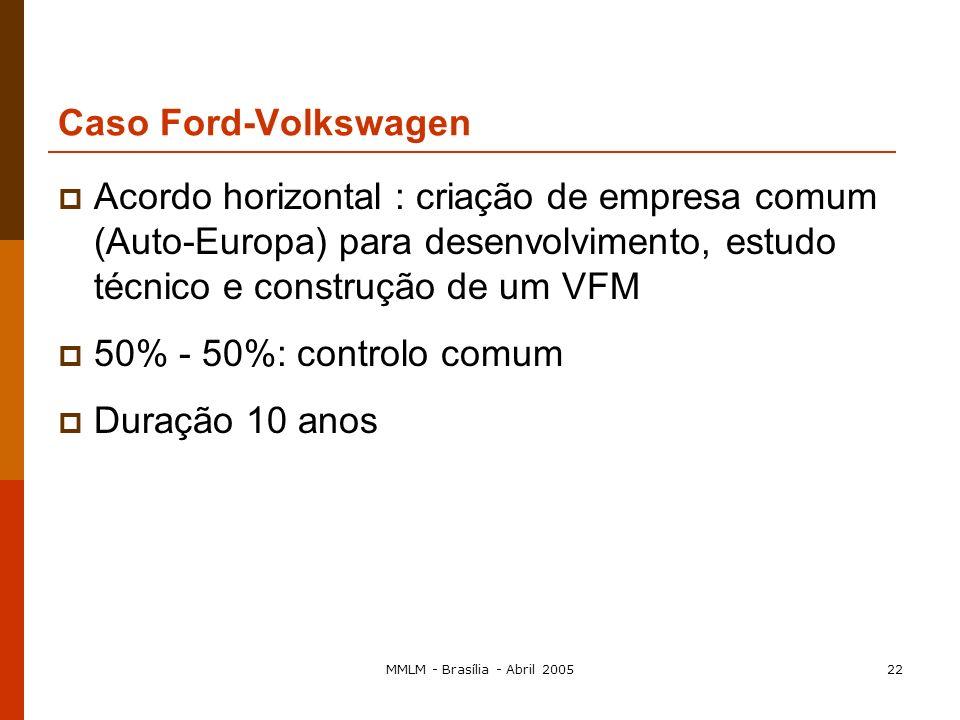 MMLM - Brasília - Abril 200521 1.º exemplo: o caso Ford-Volkswagen Um acordo entre empresas concorrentes