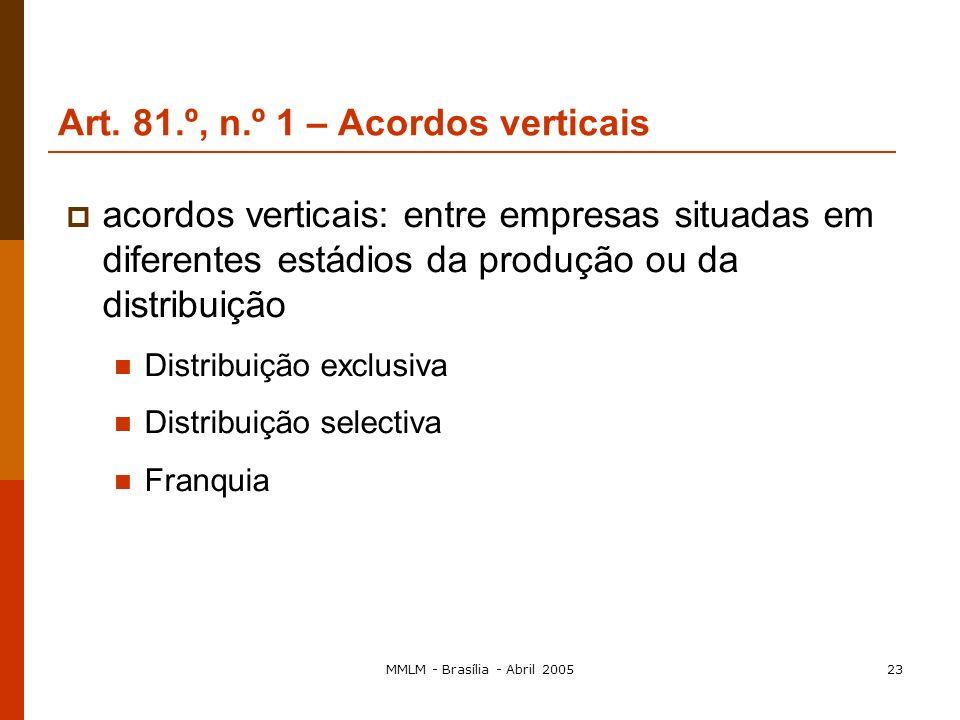 MMLM - Brasília - Abril 200522 Caso Ford-Volkswagen Acordo horizontal : criação de empresa comum (Auto-Europa) para desenvolvimento, estudo técnico e