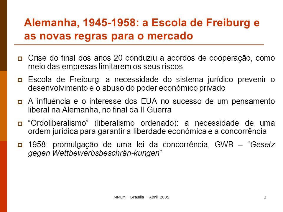 MMLM - Brasília - Abril 20052 Sumário Breve resenha histórica Um panorama geral sobre o Direito Comunitário da Concorrência Dois pontos da agenda em c