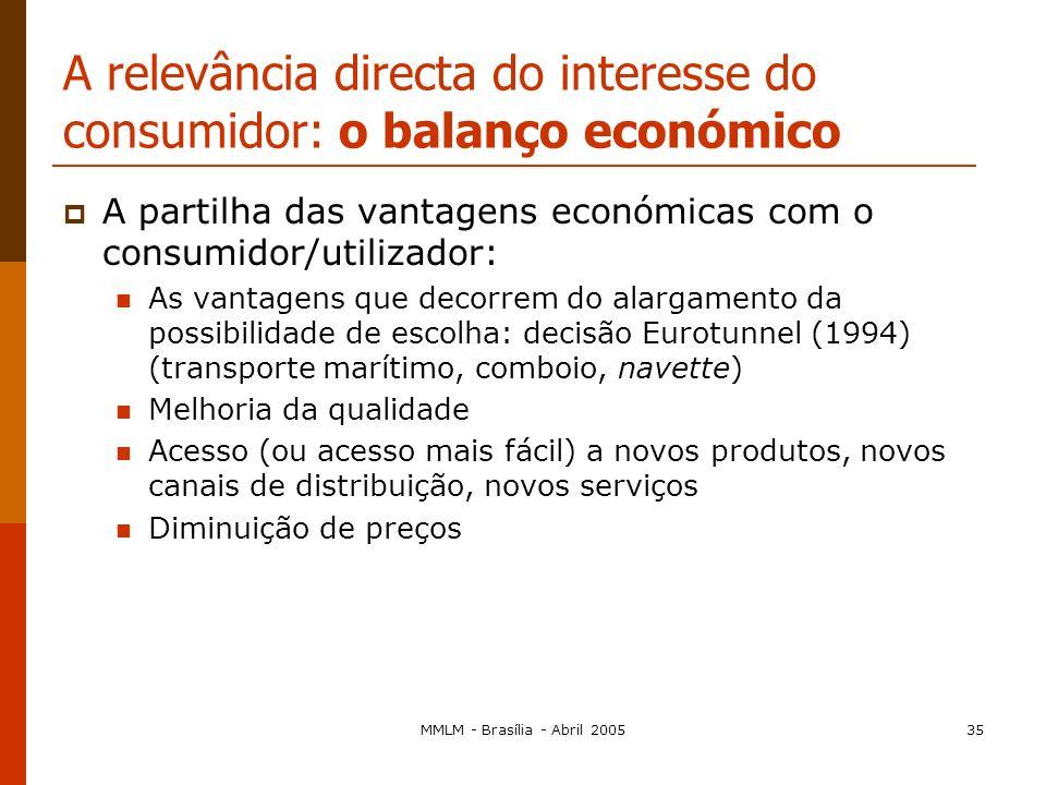 MMLM - Brasília - Abril 200534 A relevância directa do interesse do consumidor O interesse de cada consumidor em particular Caso LECLERC (cosm é ticos