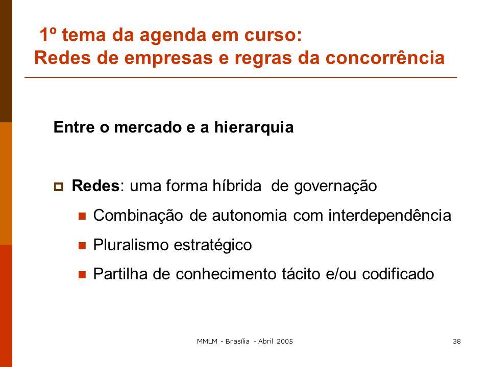 MMLM - Brasília - Abril 200537 Os regulamentos de isenção Regulamento sobre acordos verticais Regulamento sobre os acordos de distribuição e de serviç
