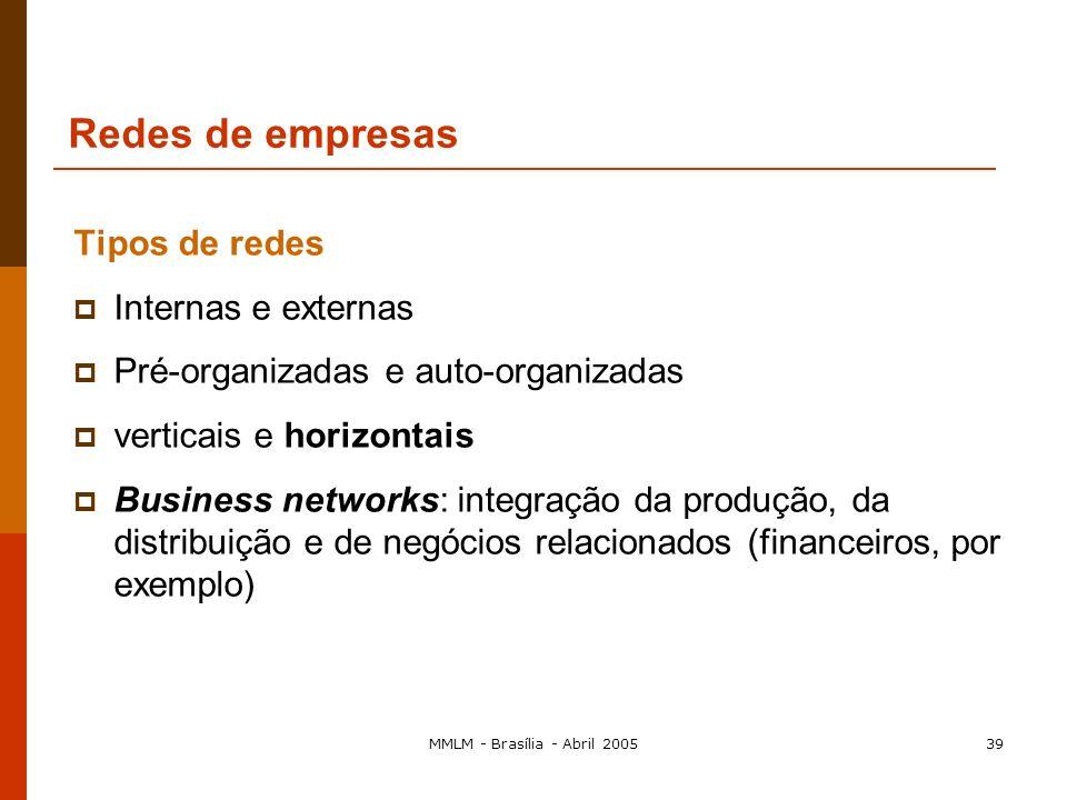 MMLM - Brasília - Abril 200538 1º tema da agenda em curso: Redes de empresas e regras da concorrência Entre o mercado e a hierarquia Redes: uma forma