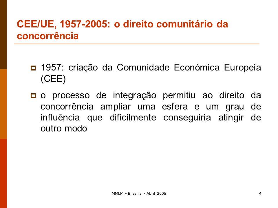 MMLM - Brasília - Abril 20053 Alemanha, 1945-1958: a Escola de Freiburg e as novas regras para o mercado Crise do final dos anos 20 conduziu a acordos