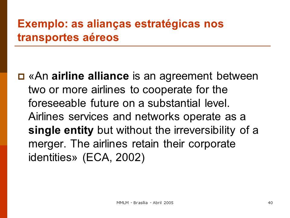 MMLM - Brasília - Abril 200539 Tipos de redes Internas e externas Pré-organizadas e auto-organizadas verticais e horizontais Business networks: integr