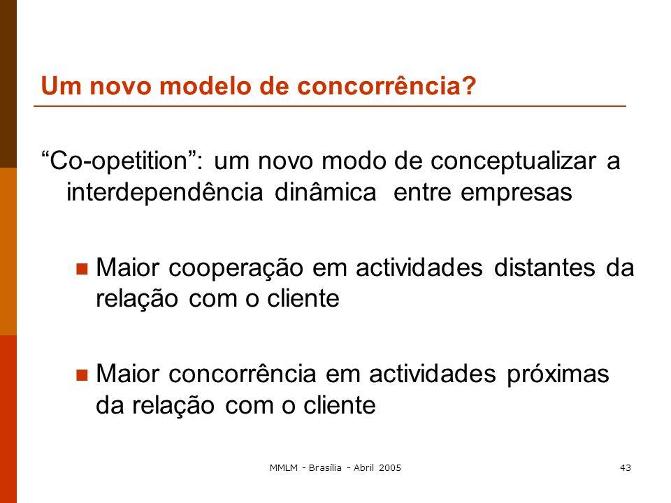 MMLM - Brasília - Abril 200542 Alianças estratégicas Efeitos restritivos da concorrência 18 Acordos (Comissão Europeia) Alianças (e.g. Air France/Alit