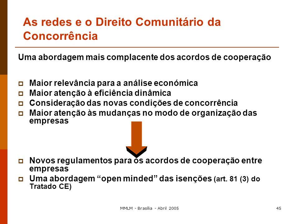 MMLM - Brasília - Abril 200544 Cooperation-dominated relationship: ex. alianças estratégicas nos transportes aéreos Equal relationship: ex. Ford- Volk
