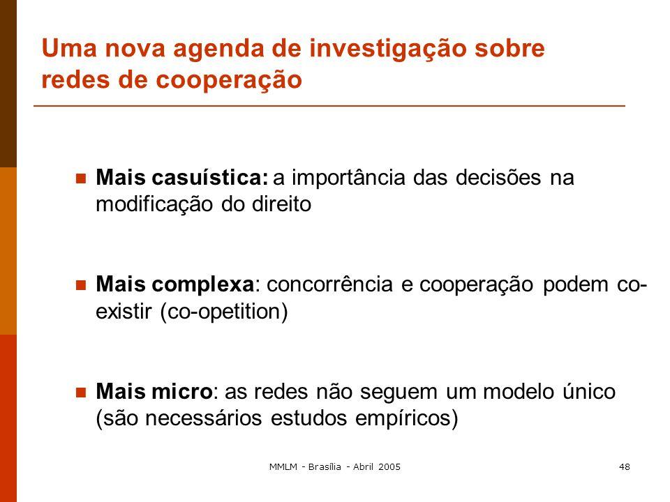 MMLM - Brasília - Abril 200547 O efeito rede pode influenciar as preferências dos consumidores (ex. escolha da companhia com que viajam) O efeito rede