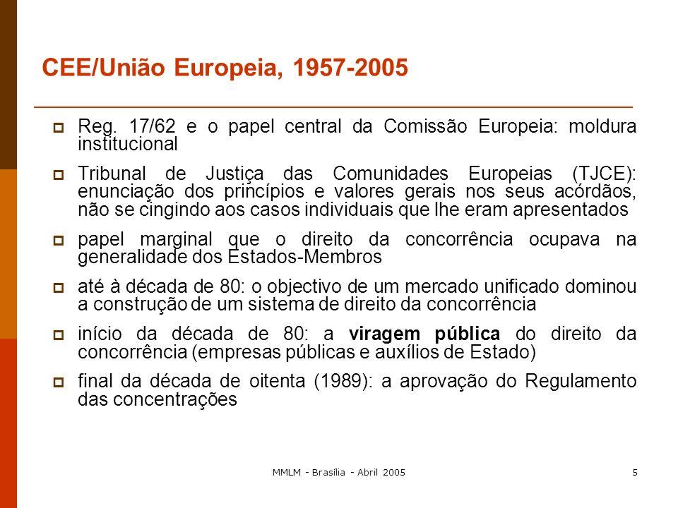 MMLM - Brasília - Abril 20054 CEE/UE, 1957-2005: o direito comunitário da concorrência 1957: criação da Comunidade Económica Europeia (CEE) o processo