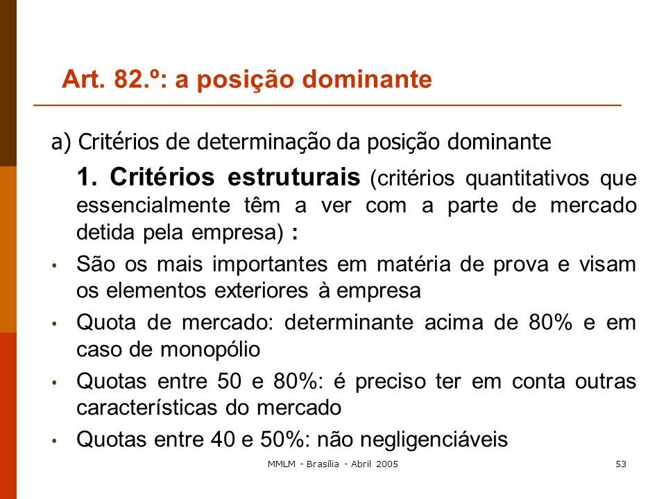 MMLM - Brasília - Abril 200552 Art. 82.º: a posição dominante Posição dominante: aquela que subtrai a a empresa que a detêm de uma concorrência efecti