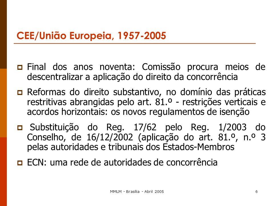 MMLM - Brasília - Abril 20055 CEE/União Europeia, 1957-2005 Reg. 17/62 e o papel central da Comissão Europeia: moldura institucional Tribunal de Justi