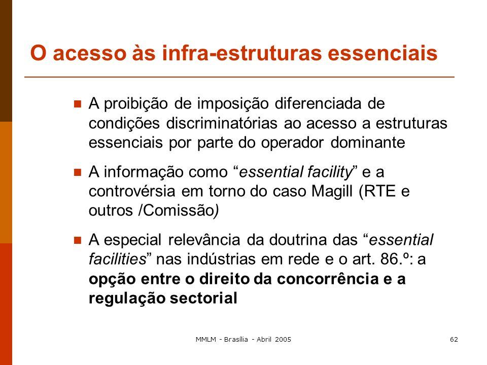 MMLM - Brasília - Abril 200561 O acesso às infra-estruturas essenciais Comercial Solvens Corporation decidiu deixar de fornecer ao laboratório Zoja as