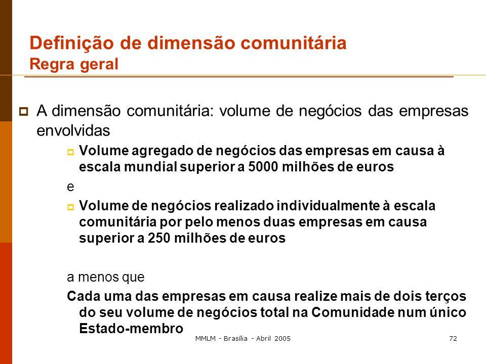 MMLM - Brasília - Abril 200571 O controlo das concentrações: o Regulamento 139/2004, de 20 de Janeiro O Regulamento aplica-se apenas às operações de c