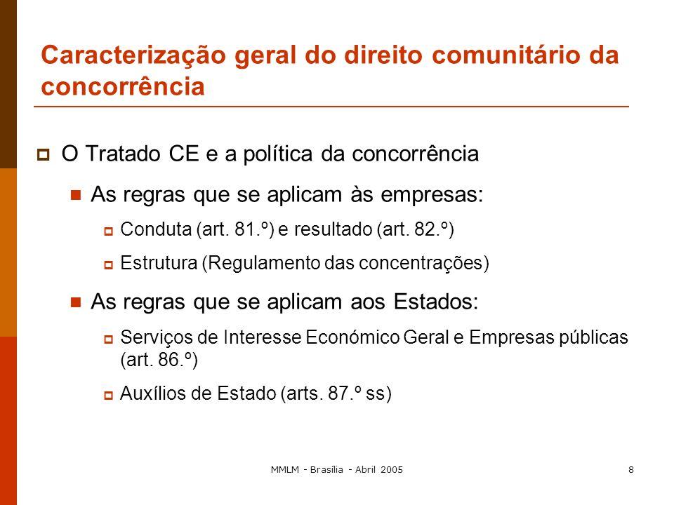 MMLM - Brasília - Abril 20057 As fontes do Direito Comunitário O Tratado CE Os Regulamentos do Conselho e da Comissão As Comunicações As Orientações (