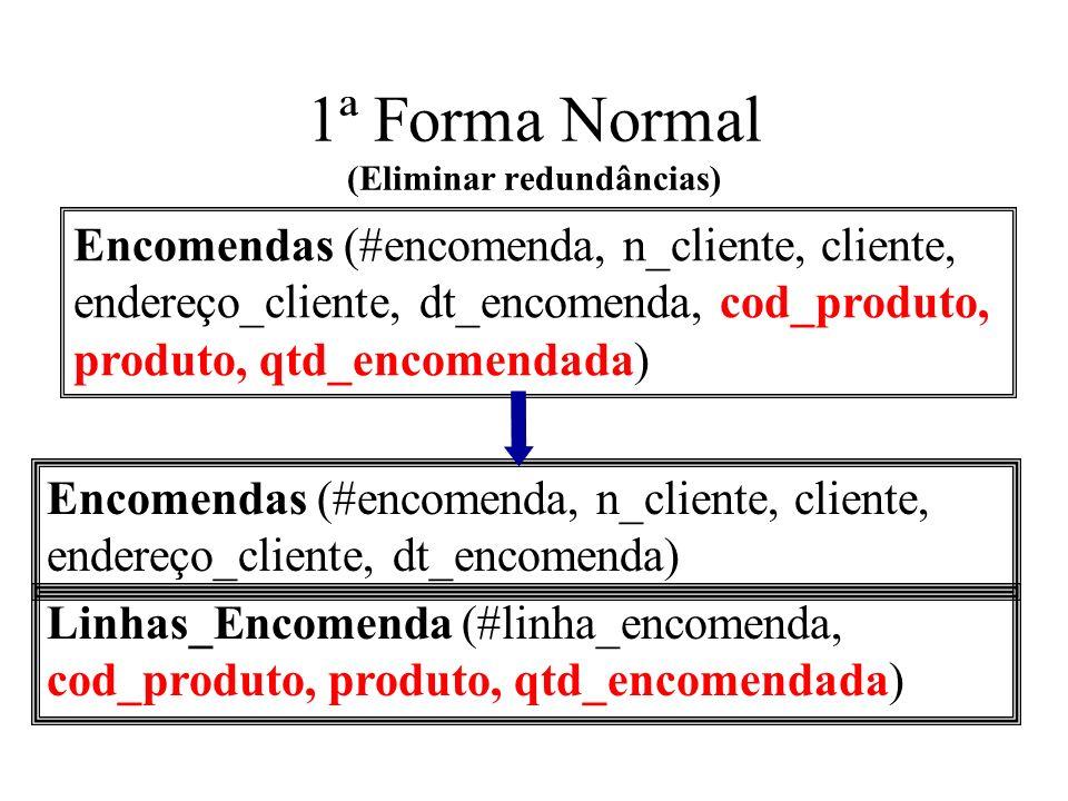 1ª Forma Normal (Eliminar redundâncias) Encomendas (#encomenda, n_cliente, cliente, endereço_cliente, dt_encomenda, cod_produto, produto, qtd_encomend