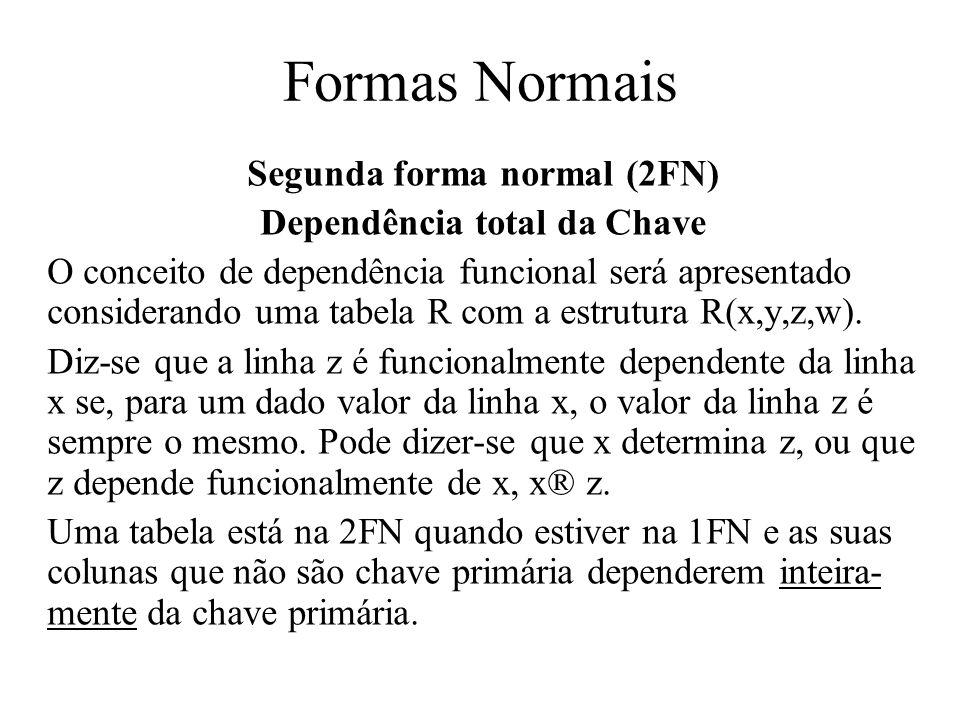 Segunda forma normal (2FN) Dependência total da Chave O conceito de dependência funcional será apresentado considerando uma tabela R com a estrutura R