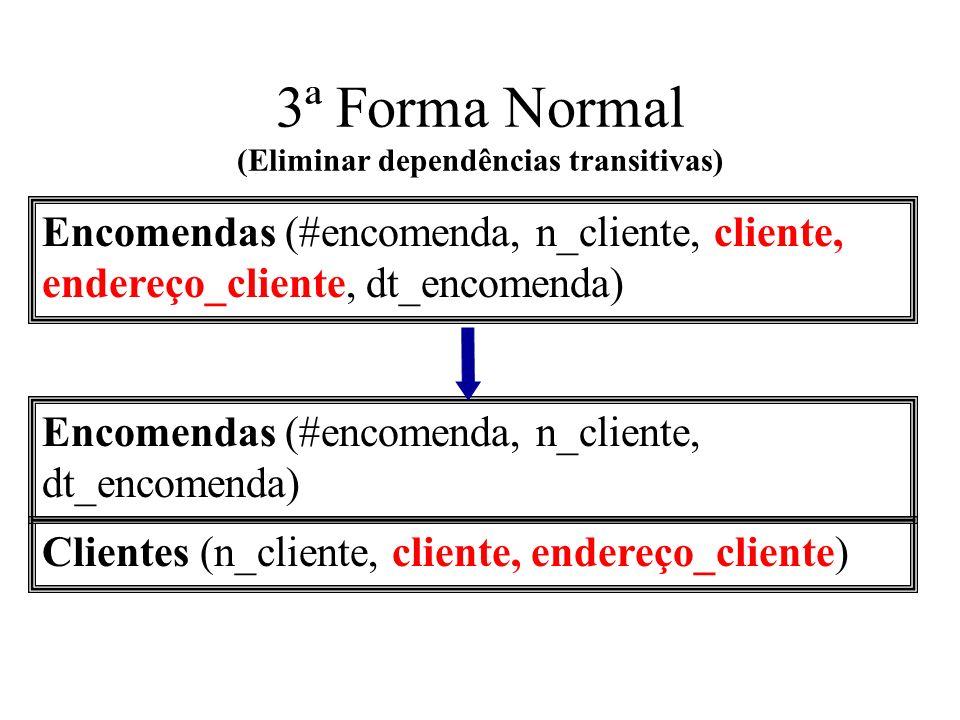 3ª Forma Normal (Eliminar dependências transitivas) Encomendas (#encomenda, n_cliente, cliente, endereço_cliente, dt_encomenda) Encomendas (#encomenda