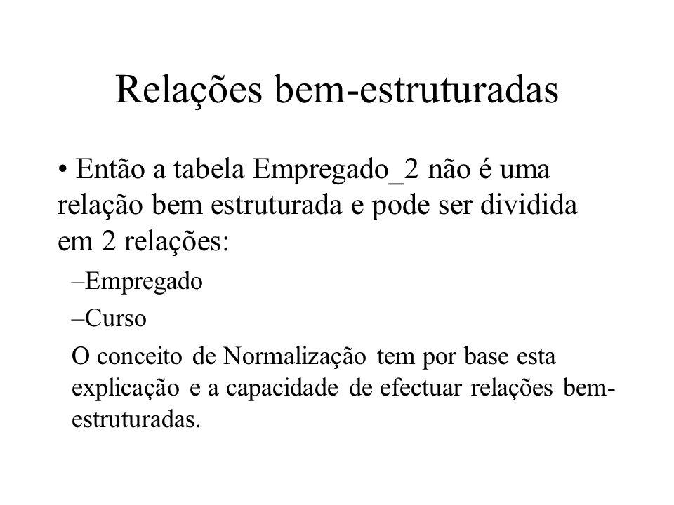 Relações bem-estruturadas Então a tabela Empregado_2 não é uma relação bem estruturada e pode ser dividida em 2 relações: –Empregado –Curso O conceito