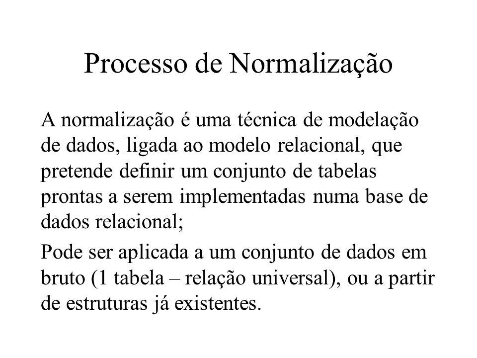 Processo de Normalização A normalização é uma técnica de modelação de dados, ligada ao modelo relacional, que pretende definir um conjunto de tabelas