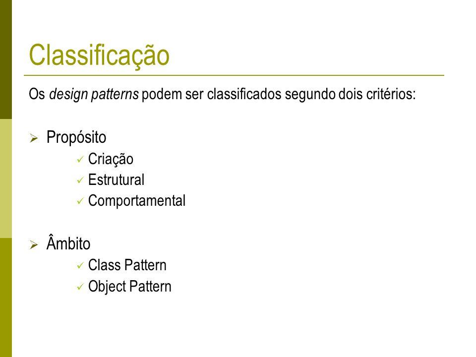 Classificação Os design patterns podem ser classificados segundo dois critérios: Propósito Criação Estrutural Comportamental Âmbito Class Pattern Obje