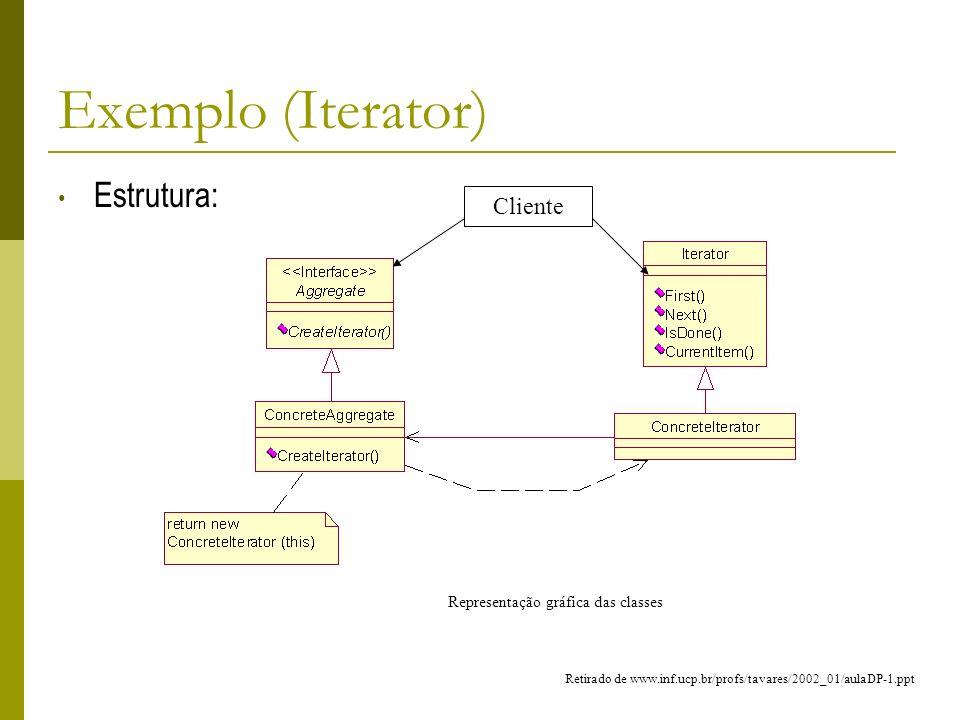 Exemplo (Iterator) Estrutura: Retirado de www.inf.ucp.br/profs/tavares/2002_01/aulaDP-1.ppt Cliente Representação gráfica das classes