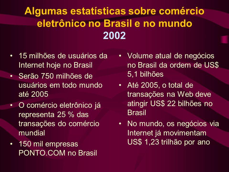 Algumas estatísticas sobre comércio eletrônico no Brasil e no mundo 2002 15 milhões de usuários da Internet hoje no Brasil Serão 750 milhões de usuári