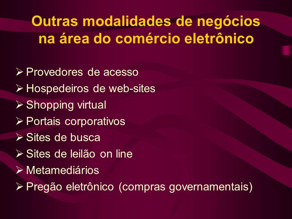 Outras modalidades de negócios na área do comércio eletrônico Provedores de acesso Hospedeiros de web-sites Shopping virtual Portais corporativos Site
