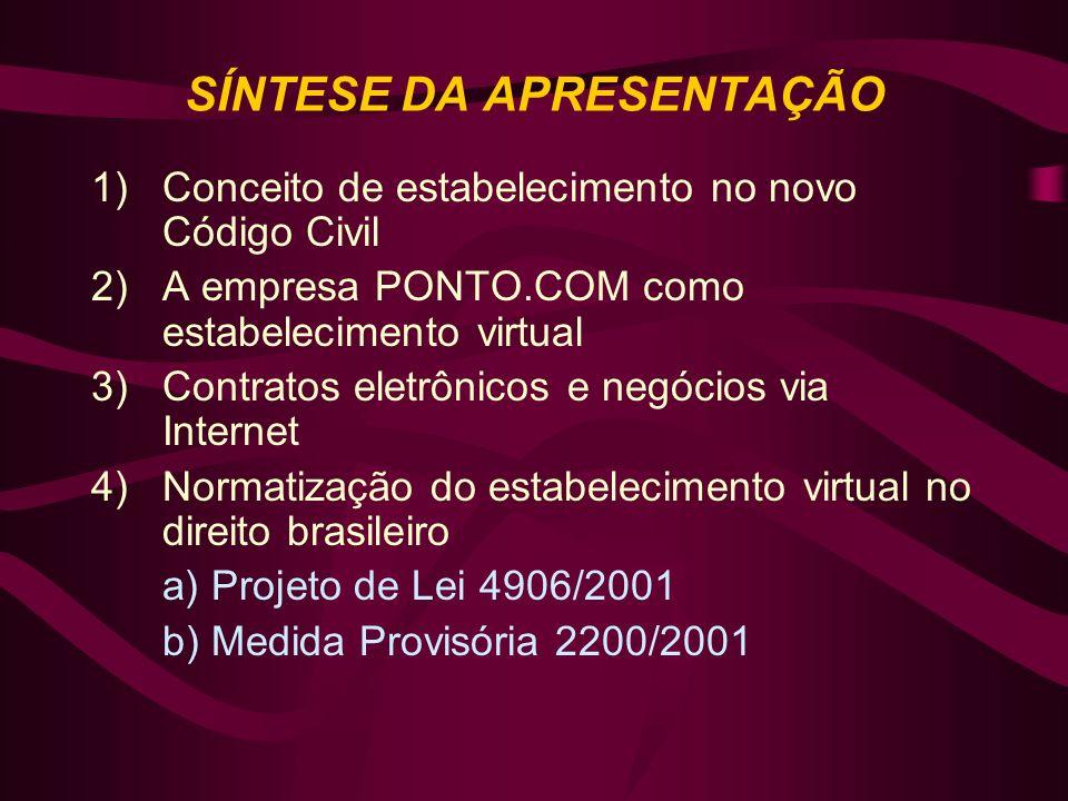 SÍNTESE DA APRESENTAÇÃO 1)Conceito de estabelecimento no novo Código Civil 2)A empresa PONTO.COM como estabelecimento virtual 3)Contratos eletrônicos