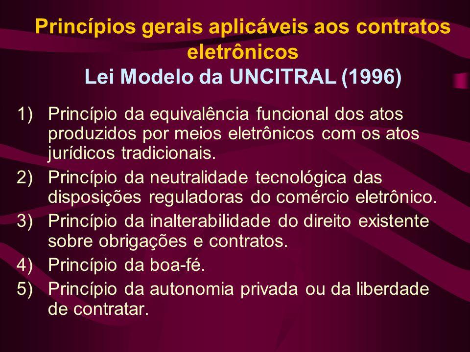 Princípios gerais aplicáveis aos contratos eletrônicos Lei Modelo da UNCITRAL (1996) 1)Princípio da equivalência funcional dos atos produzidos por mei