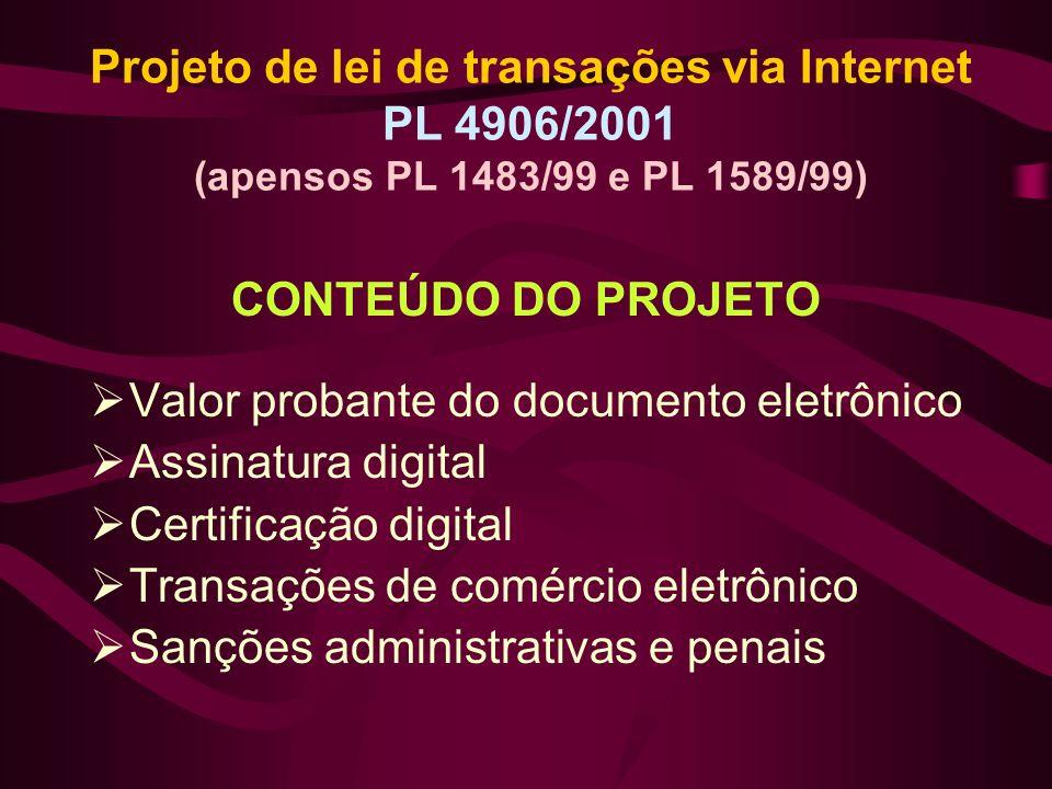Projeto de lei de transações via Internet PL 4906/2001 (apensos PL 1483/99 e PL 1589/99) CONTEÚDO DO PROJETO Valor probante do documento eletrônico As