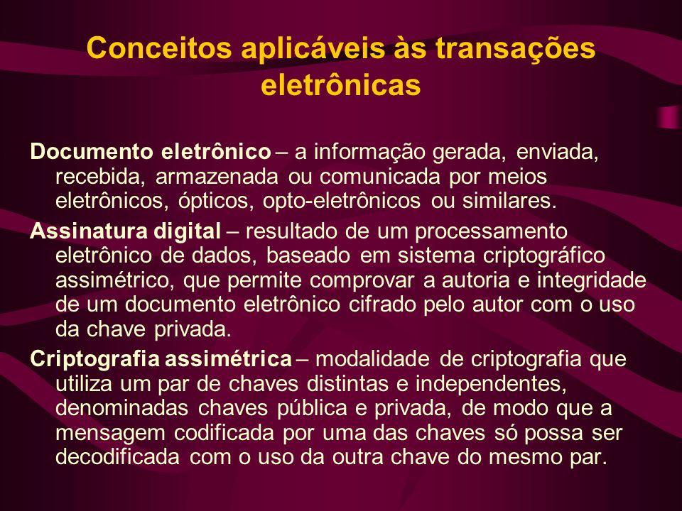 Conceitos aplicáveis às transações eletrônicas Documento eletrônico – a informação gerada, enviada, recebida, armazenada ou comunicada por meios eletr