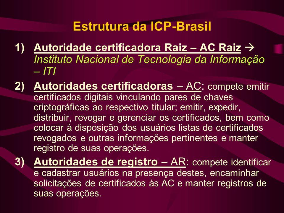 Estrutura da ICP-Brasil 1)Autoridade certificadora Raiz – AC Raiz Instituto Nacional de Tecnologia da Informação – ITI 2)Autoridades certificadoras –
