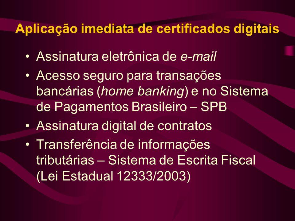 Aplicação imediata de certificados digitais Assinatura eletrônica de e-mail Acesso seguro para transações bancárias (home banking) e no Sistema de Pag