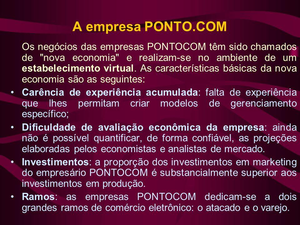 A empresa PONTO.COM Os negócios das empresas PONTOCOM têm sido chamados de
