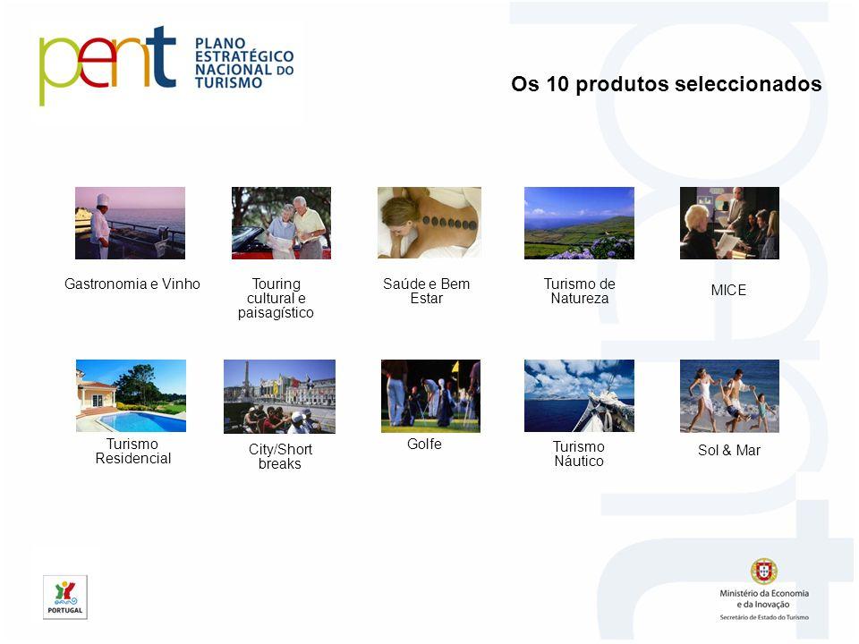 Os 10 produtos seleccionados Gastronomia e VinhoTurismo de Natureza Touring cultural e paisagístico Golfe Turismo Náutico Saúde e Bem Estar MICE Turis