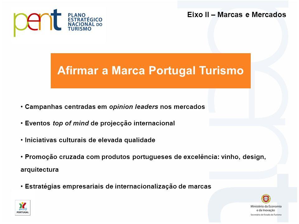 Afirmar a Marca Portugal Turismo Campanhas centradas em opinion leaders nos mercados Eventos top of mind de projecção internacional Iniciativas cultur
