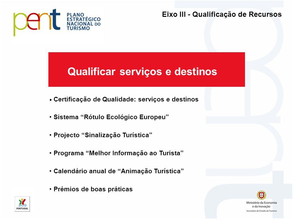 Qualificar serviços e destinos Certificação de Qualidade: serviços e destinos Sistema Rótulo Ecológico Europeu Projecto Sinalização Turística Programa