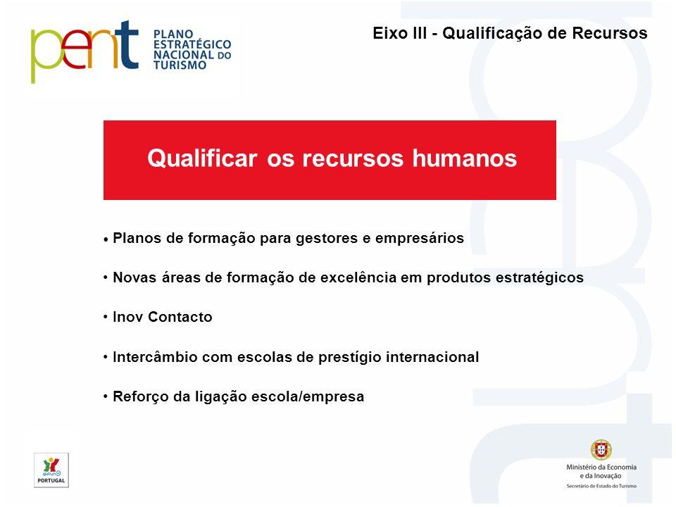 Qualificar os recursos humanos Planos de formação para gestores e empresários Novas áreas de formação de excelência em produtos estratégicos Inov Cont